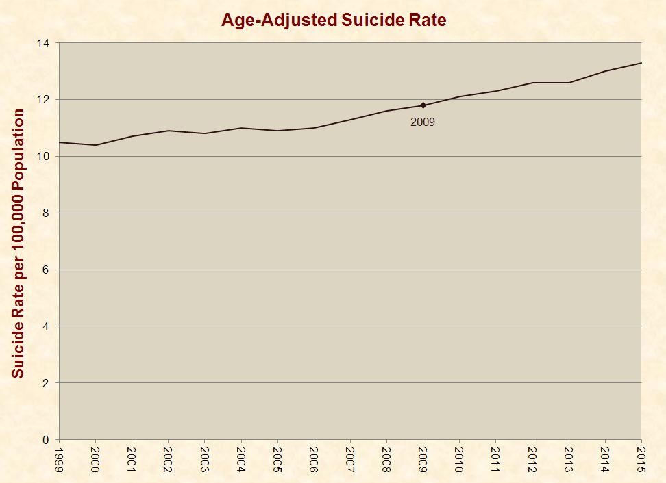16_suicides