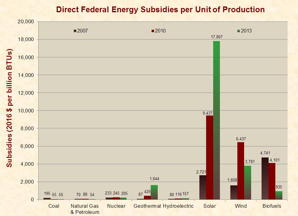 20_energy_subsidies