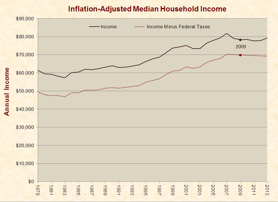 5_income