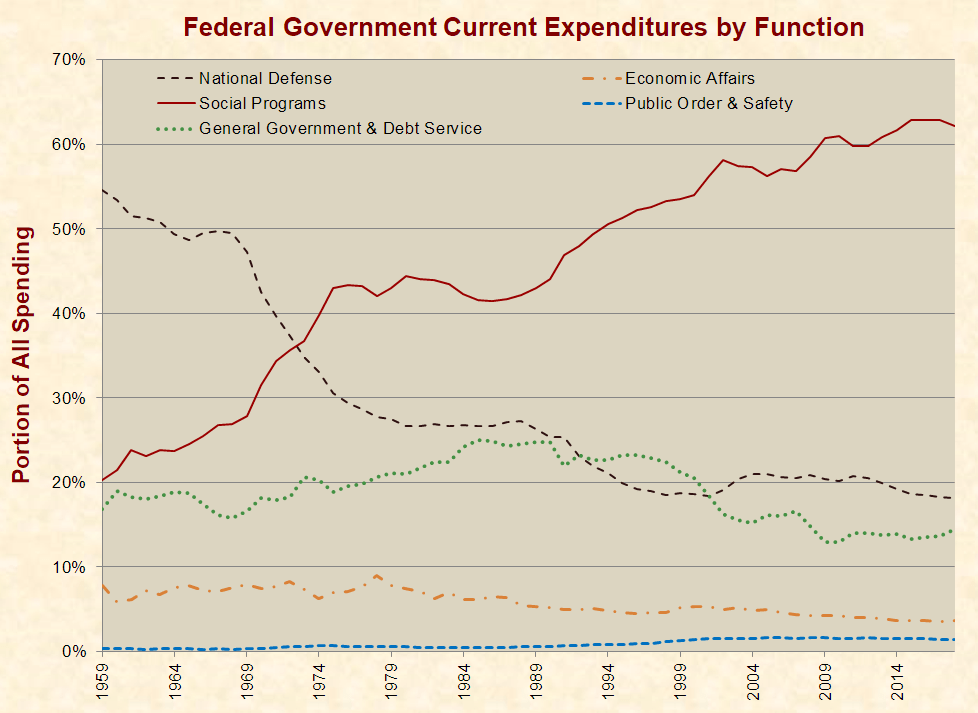 Federal Fiscal Shortfall Surges Past $100 Trillion
